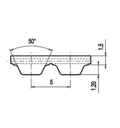 25 ATL5 Lineár ozubený remeň s otv.koncom